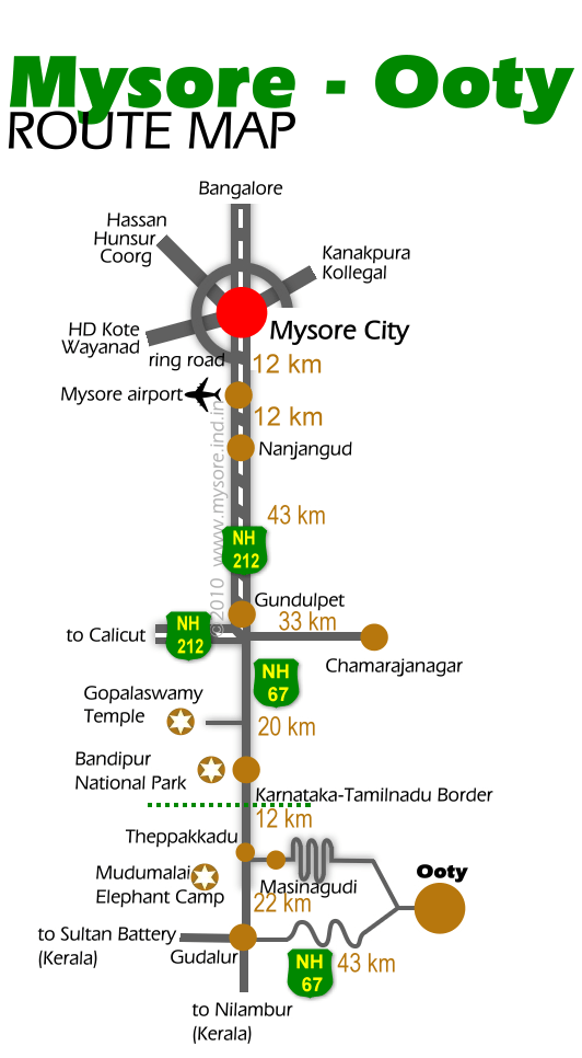 Mysore to Ooty Route Map