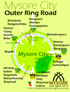 The highways that crosses the Outer Ring Road of Mysore.