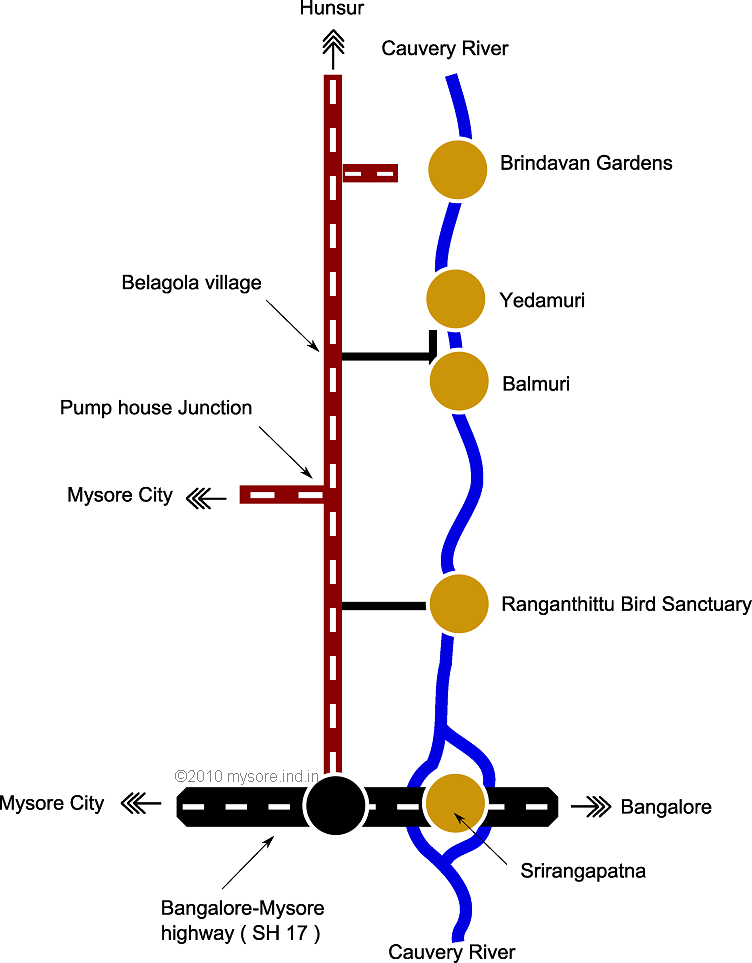 Balmuri Route Map