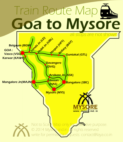 Goa to Mysore Train Routes